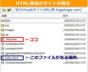 【HTML】構成の場合