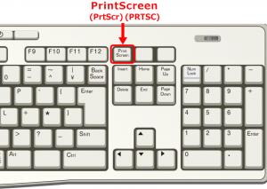 スクリーンショットは「PrintScreen」のキーを押す